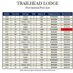 Trailhead Lodge Post-Auction Condo Prices